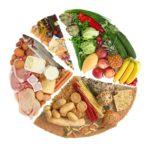 Простые правила здорового питания.