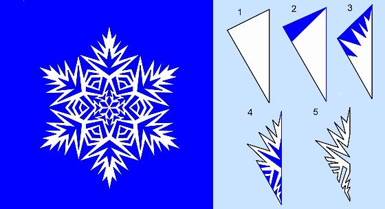Новогодние бумажные снежинки